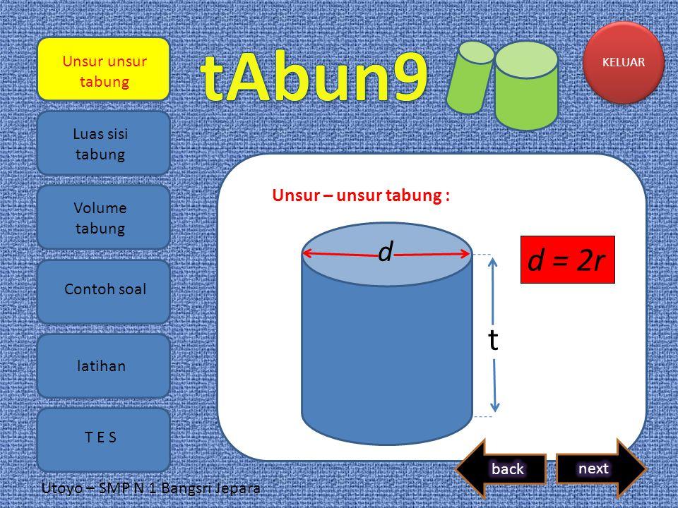 Utoyo – SMP N 1 Bangsri Jepara Unsur unsur tabung Luas sisi tabung Volume tabung Contoh soal latihan T E S Unsur – unsur tabung : tutup selimut alas KELUAR