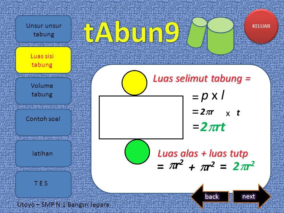Utoyo – SMP N 1 Bangsri Jepara Unsur unsur tabung Luas sisi tabung Volume tabung Contoh soal latihan T E S KELUAR