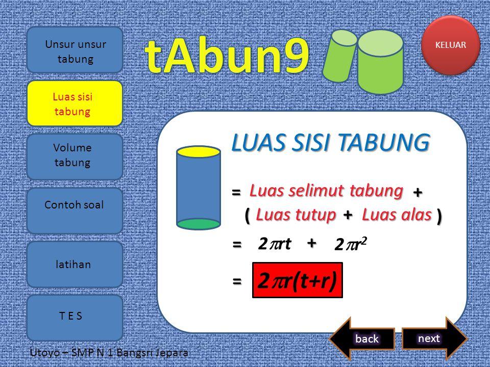 Utoyo – SMP N 1 Bangsri Jepara Unsur unsur tabung Luas sisi tabung Volume tabung Contoh soal latihan T E S Luas selimut tabung = p x l p = 2  r l = t 2r2r x t 2  rt = = = Luas alas + luas tutp = r2r2 r2r2 + = 2r22r2 KELUAR