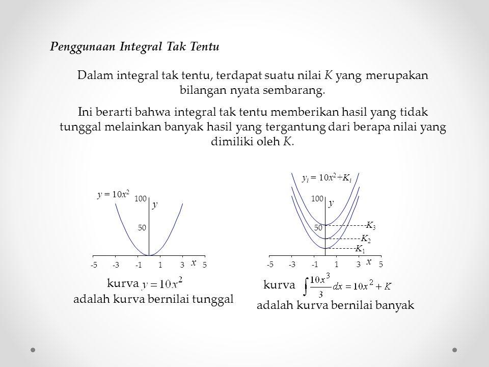 Penggunaan Integral Tak Tentu Dalam integral tak tentu, terdapat suatu nilai K yang merupakan bilangan nyata sembarang.