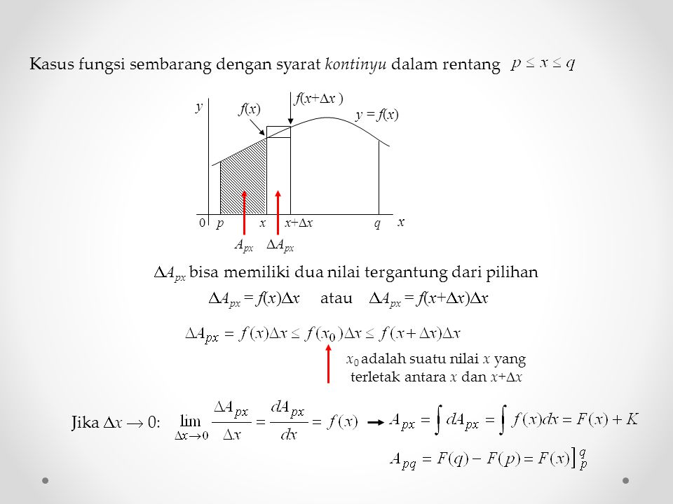 Kasus fungsi sembarang dengan syarat kontinyu dalam rentang p x x+  x q y x y = f(x) 0 f(x)f(x) f(x+x )f(x+x ) A px  A px  A px bisa memiliki dua nilai tergantung dari pilihan  A px = f(x)  x atau  A px = f(x+  x)  x x 0 adalah suatu nilai x yang terletak antara x dan x+  x Jika  x  0: