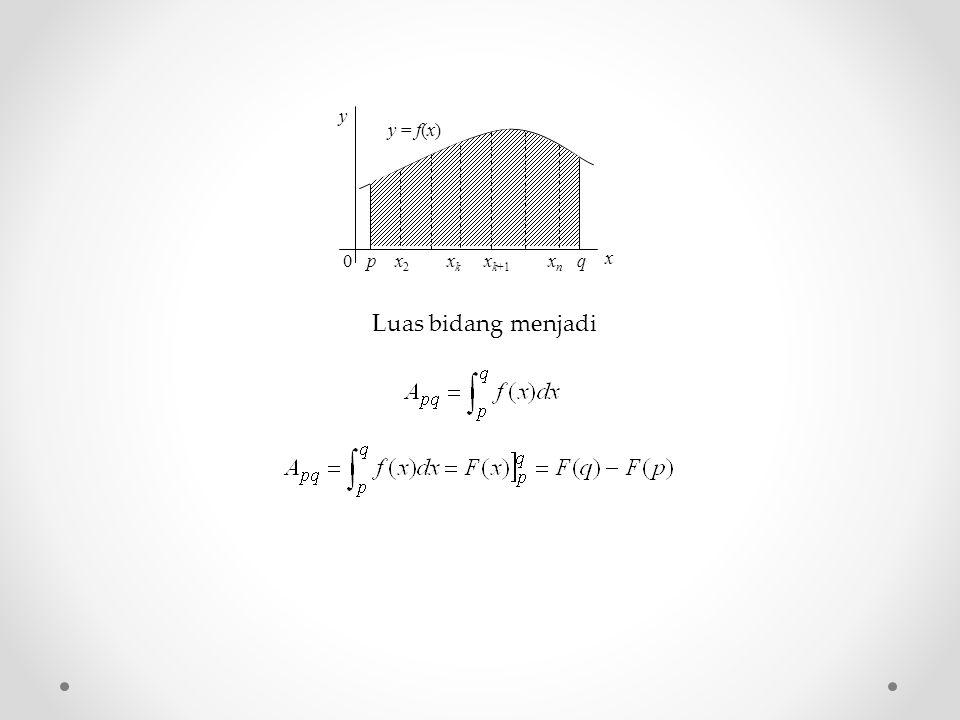 p x 2 x k x k+1 x n q y x y = f(x) 0 Luas bidang menjadi