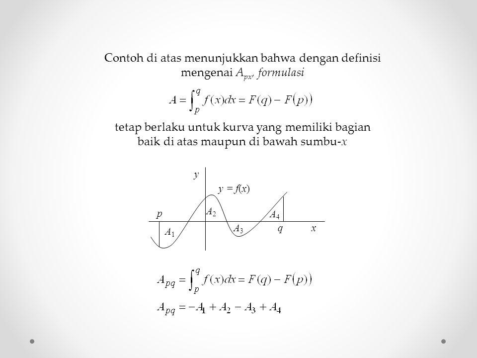 Contoh di atas menunjukkan bahwa dengan definisi mengenai A px, formulasi tetap berlaku untuk kurva yang memiliki bagian baik di atas maupun di bawah sumbu-x p q y x A4A4 A1A1 A2A2 A3A3 y = f(x)