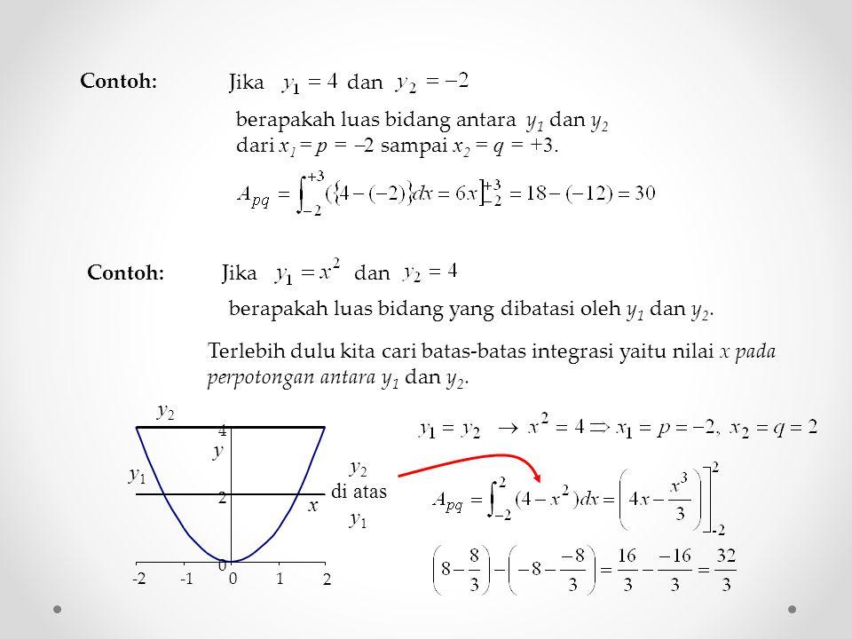 Jika dan berapakah luas bidang antara y 1 dan y 2 dari x 1 = p =  2 sampai x 2 = q = +3. Contoh: Jika dan berapakah luas bidang yang dibatasi oleh y