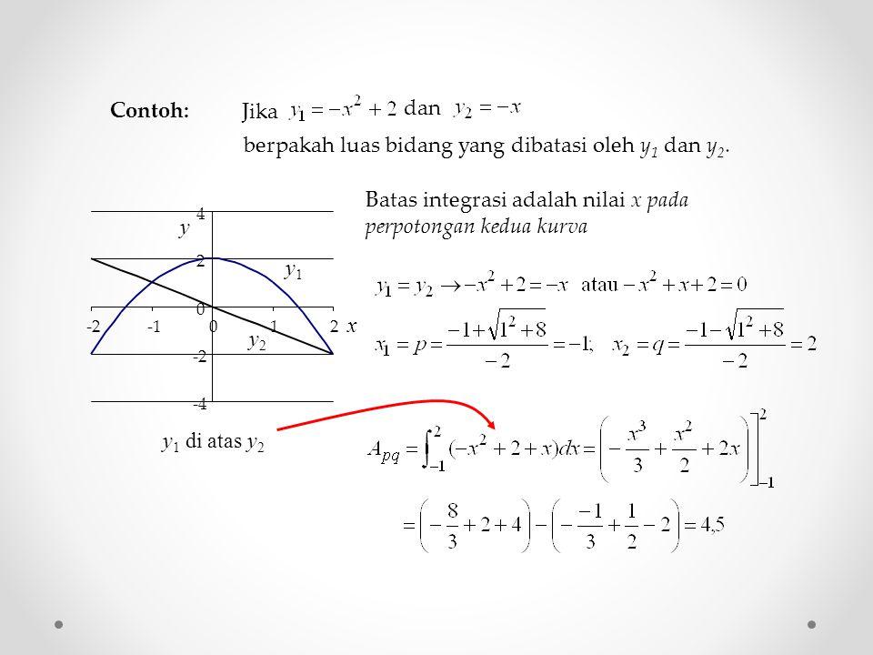 Jika dan berpakah luas bidang yang dibatasi oleh y 1 dan y 2. Contoh: Batas integrasi adalah nilai x pada perpotongan kedua kurva -4 -2 0 2 4 012 y 1