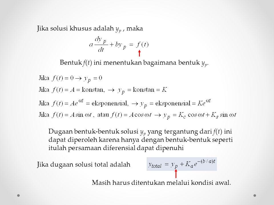 Bentuk f(t) ini menentukan bagaimana bentuk y p. Jika solusi khusus adalah y p, maka Dugaan bentuk-bentuk solusi y p yang tergantung dari f(t) ini dap