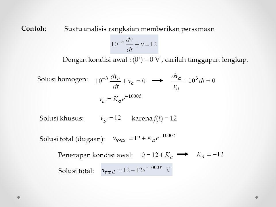 Contoh: Suatu analisis rangkaian memberikan persamaan Dengan kondisi awal v(0 + ) = 0 V, carilah tanggapan lengkap.