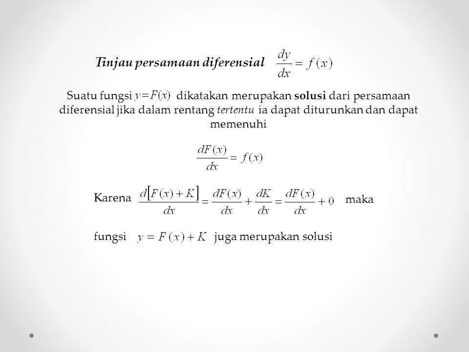 Suatu fungsi dikatakan merupakan solusi dari persamaan diferensial jika dalam rentang tertentu ia dapat diturunkan dan dapat memenuhi Tinjau persamaan diferensial Karena maka fungsi juga merupakan solusi