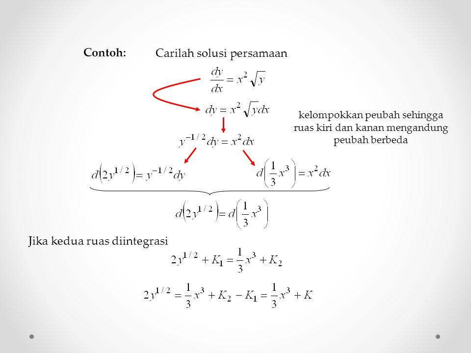 Carilah solusi persamaan Contoh: kelompokkan peubah sehingga ruas kiri dan kanan mengandung peubah berbeda Jika kedua ruas diintegrasi