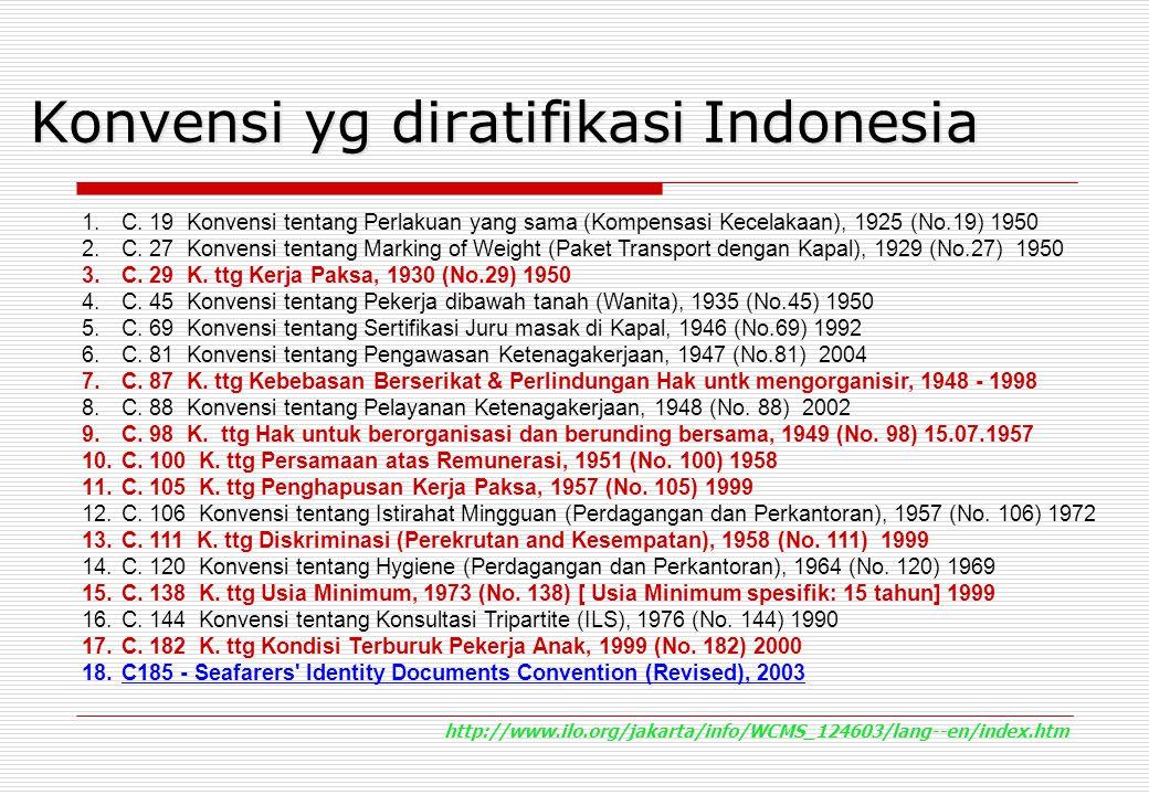 Konvensi yg diratifikasi Indonesia 1.C. 19 Konvensi tentang Perlakuan yang sama (Kompensasi Kecelakaan), 1925 (No.19) 1950 2.C. 27 Konvensi tentang Ma