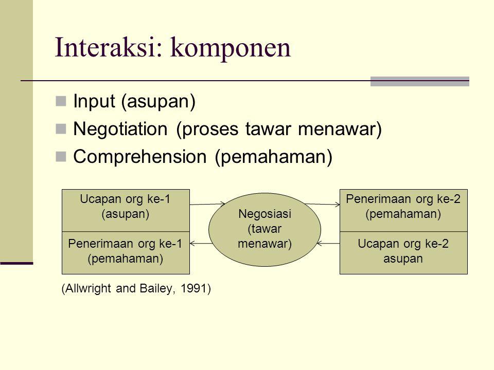 Interaksi: komponen Input (asupan) Negotiation (proses tawar menawar) Comprehension (pemahaman) (Allwright and Bailey, 1991) Ucapan org ke-1 (asupan) Penerimaan org ke-1 (pemahaman) Penerimaan org ke-2 (pemahaman) Ucapan org ke-2 asupan Negosiasi (tawar menawar)