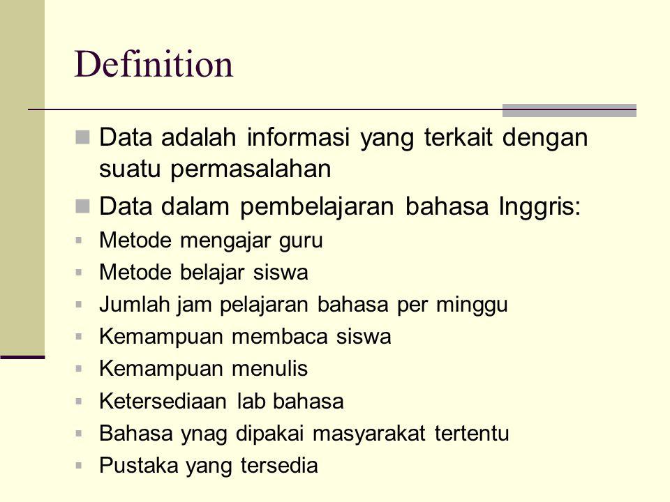 Definition Data adalah informasi yang terkait dengan suatu permasalahan Data dalam pembelajaran bahasa Inggris:  Metode mengajar guru  Metode belajar siswa  Jumlah jam pelajaran bahasa per minggu  Kemampuan membaca siswa  Kemampuan menulis  Ketersediaan lab bahasa  Bahasa ynag dipakai masyarakat tertentu  Pustaka yang tersedia