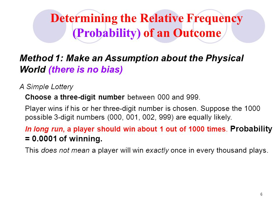6 Determining the Relative Frequency (Probability) of an Outcome Method 1: Make an Assumption about the Physical World (there is no bias) A Simple Lot