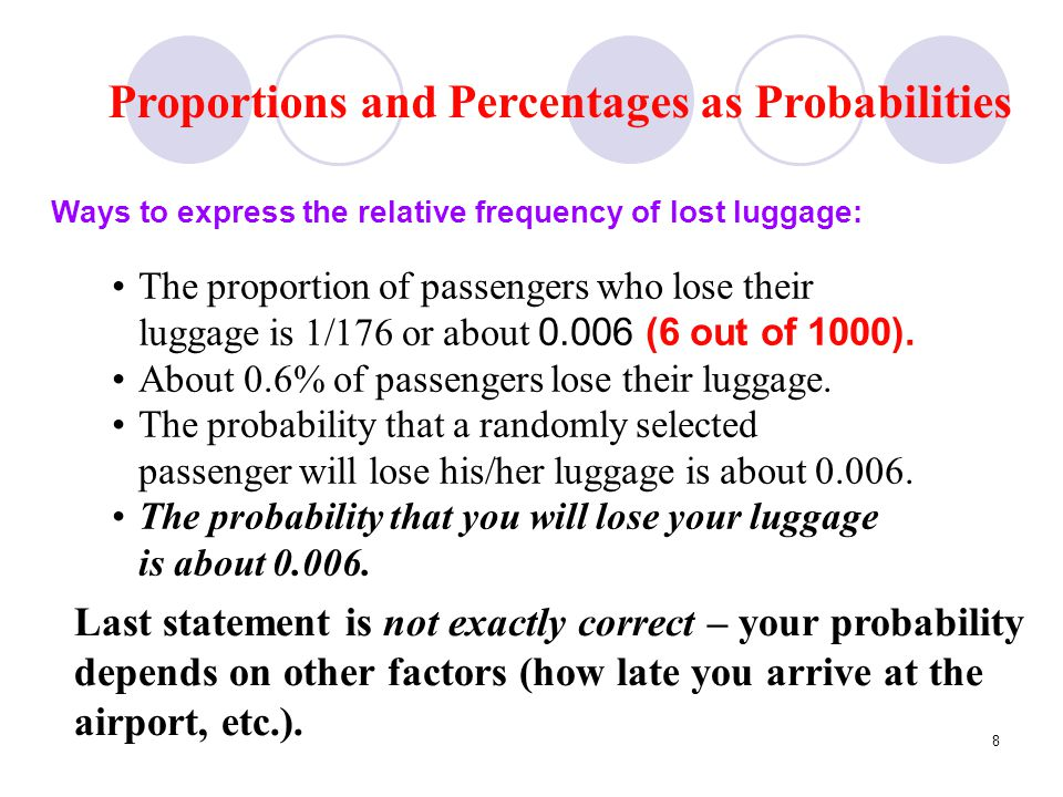 8 Proportions and Percentages as Probabilities Ways to express the relative frequency of lost luggage: The proportion of passengers who lose their lug