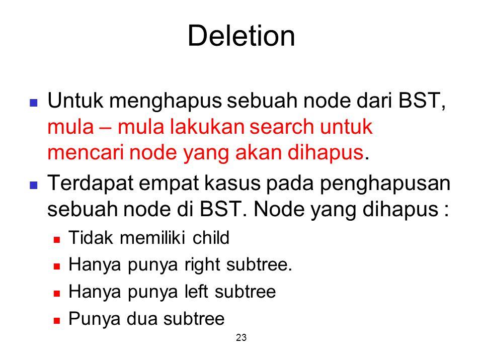 23 Deletion Untuk menghapus sebuah node dari BST, mula – mula lakukan search untuk mencari node yang akan dihapus. Terdapat empat kasus pada penghapus