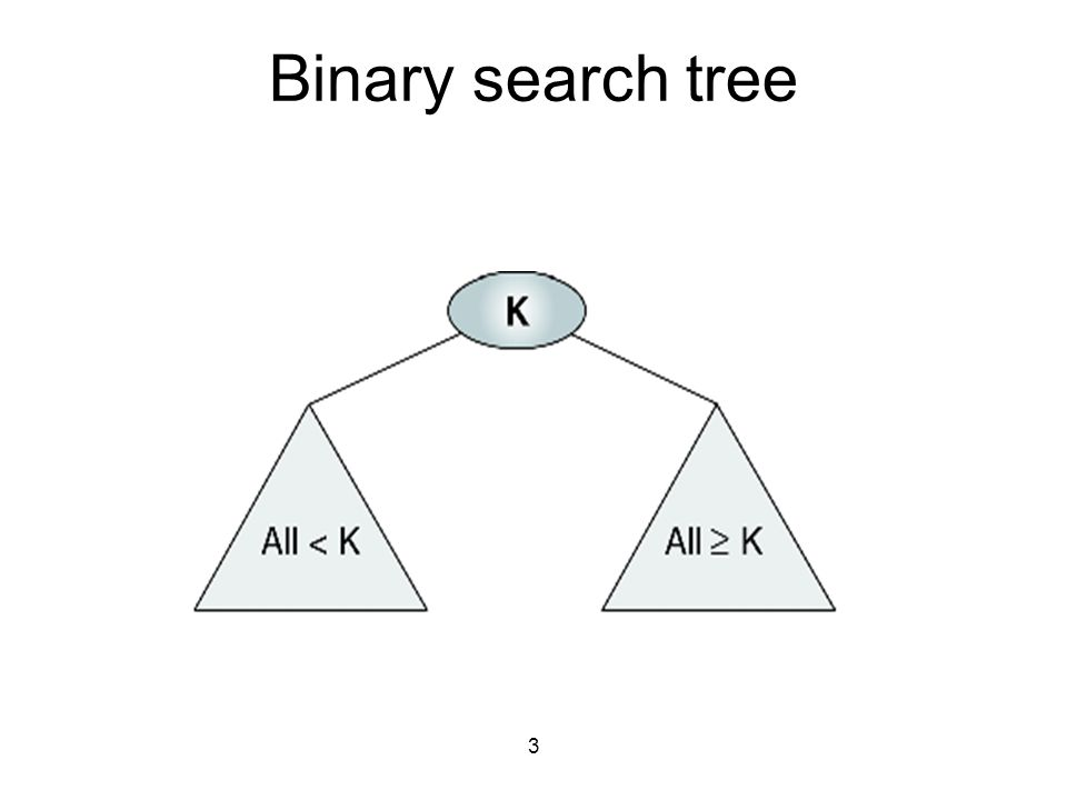 3 Binary search tree