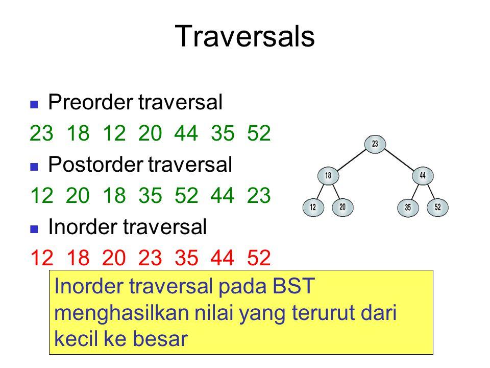 8 Traversals Preorder traversal 23 18 12 20 44 35 52 Postorder traversal 12 20 18 35 52 44 23 Inorder traversal 12 18 20 23 35 44 52 Inorder traversal pada BST menghasilkan nilai yang terurut dari kecil ke besar