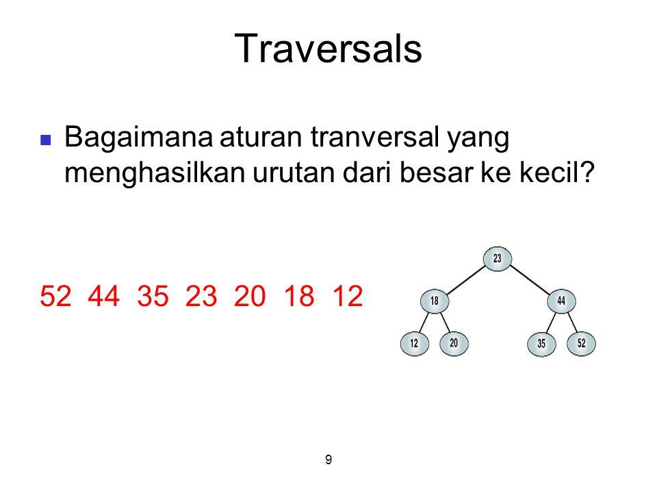 9 Traversals Bagaimana aturan tranversal yang menghasilkan urutan dari besar ke kecil? 52 44 35 23 20 18 12