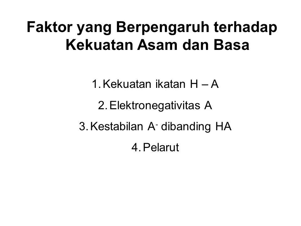 Faktor yang Berpengaruh terhadap Kekuatan Asam dan Basa 1.Kekuatan ikatan H – A 2.Elektronegativitas A 3.Kestabilan A - dibanding HA 4.Pelarut