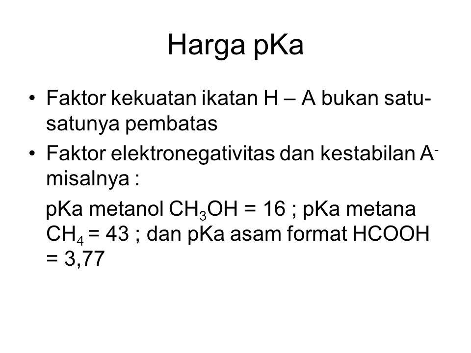 Harga pKa Faktor kekuatan ikatan H – A bukan satu- satunya pembatas Faktor elektronegativitas dan kestabilan A - misalnya : pKa metanol CH 3 OH = 16 ;
