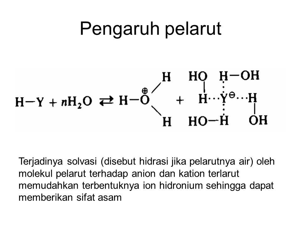 Pengaruh pelarut Terjadinya solvasi (disebut hidrasi jika pelarutnya air) oleh molekul pelarut terhadap anion dan kation terlarut memudahkan terbentuk
