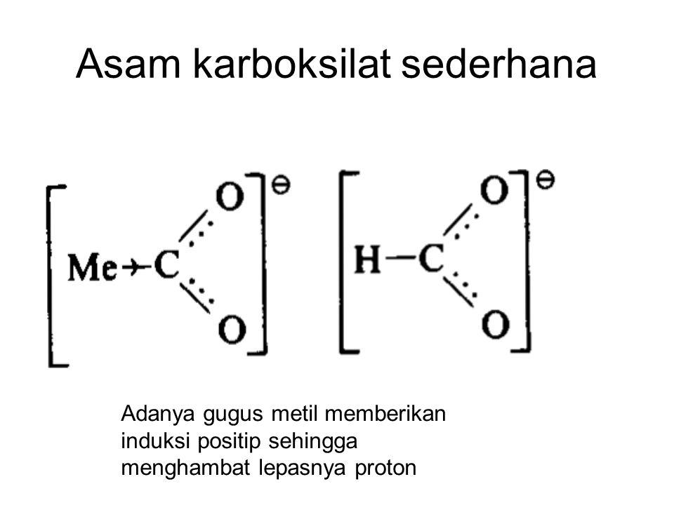 Asam karboksilat sederhana Adanya gugus metil memberikan induksi positip sehingga menghambat lepasnya proton