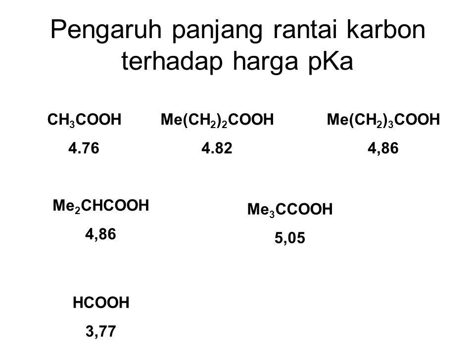 Pengaruh panjang rantai karbon terhadap harga pKa CH 3 COOH 4.76 Me(CH 2 ) 2 COOH 4.82 Me(CH 2 ) 3 COOH 4,86 Me 3 CCOOH 5,05 Me 2 CHCOOH 4,86 HCOOH 3,