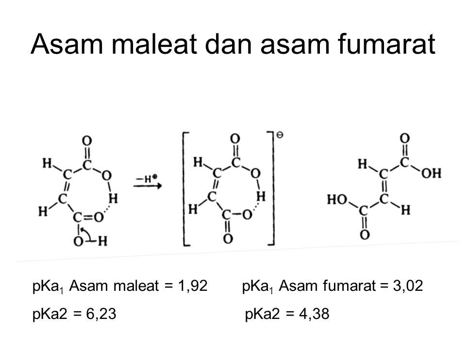 Asam maleat dan asam fumarat pKa 1 Asam maleat = 1,92 pKa 1 Asam fumarat = 3,02 pKa2 = 6,23 pKa2 = 4,38