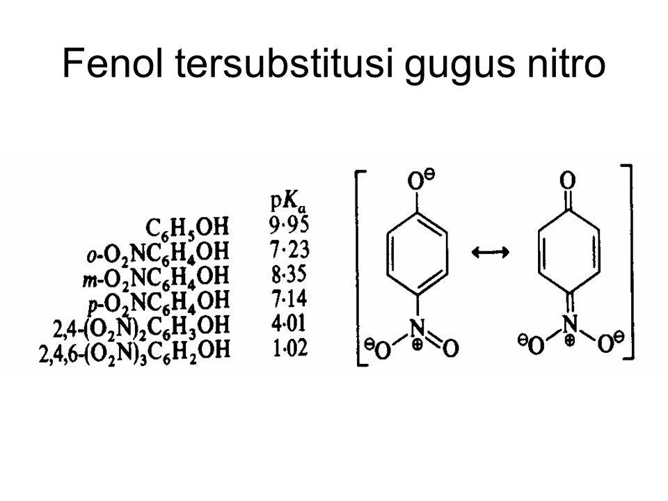 Fenol tersubstitusi gugus nitro
