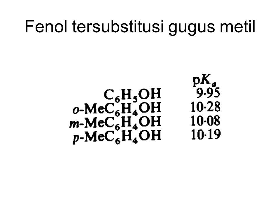 Fenol tersubstitusi gugus metil