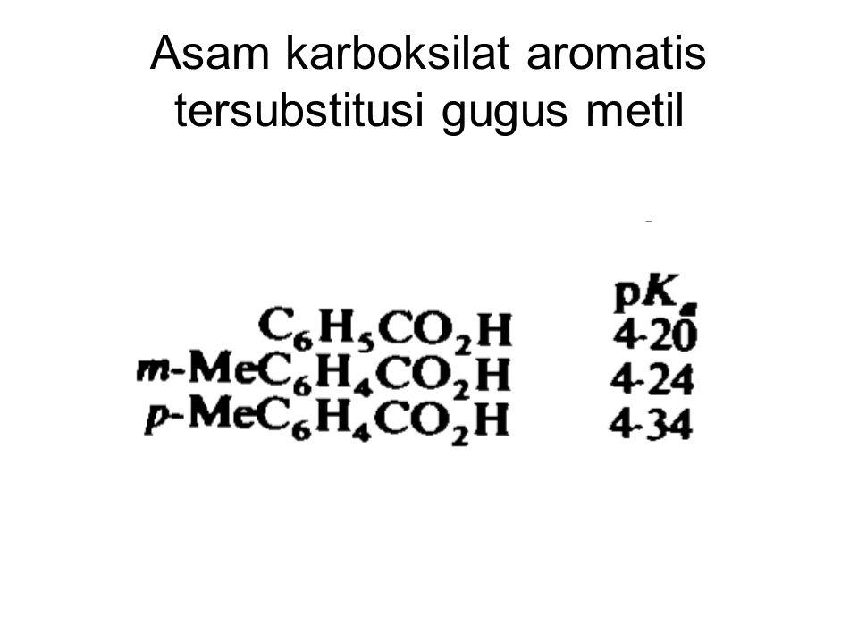 Asam karboksilat aromatis tersubstitusi gugus metil
