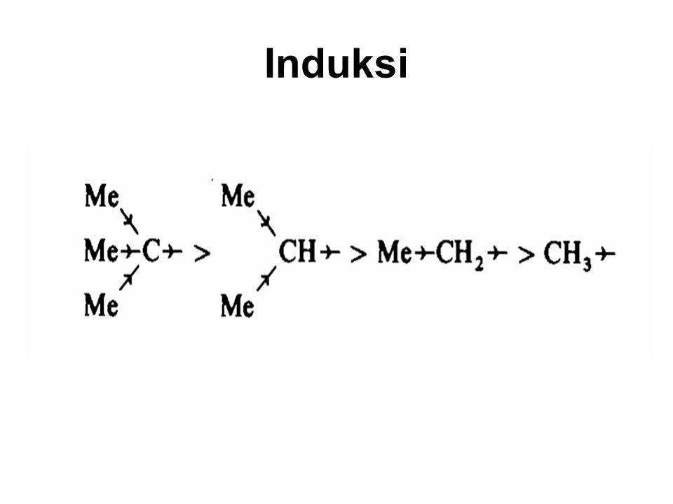 Pengaruh panjang rantai karbon terhadap harga pKa CH 3 COOH 4.76 Me(CH 2 ) 2 COOH 4.82 Me(CH 2 ) 3 COOH 4,86 Me 3 CCOOH 5,05 Me 2 CHCOOH 4,86 HCOOH 3,77
