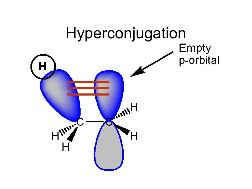 Hyperconjugation