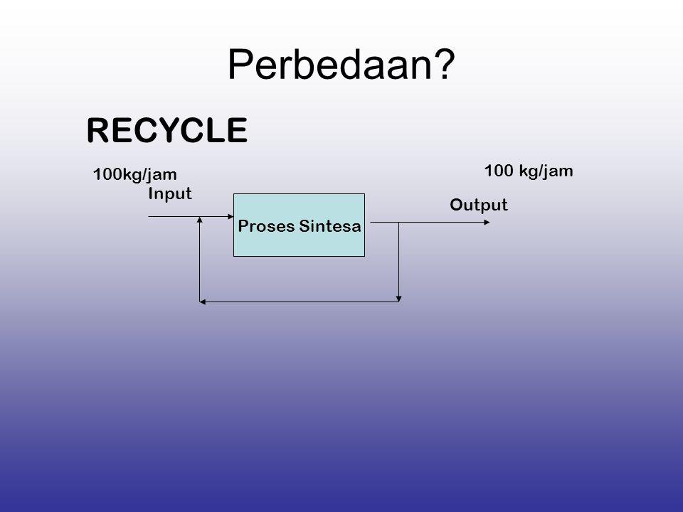 Perbedaan? RECYCLE Proses Sintesa Input Output 100kg/jam