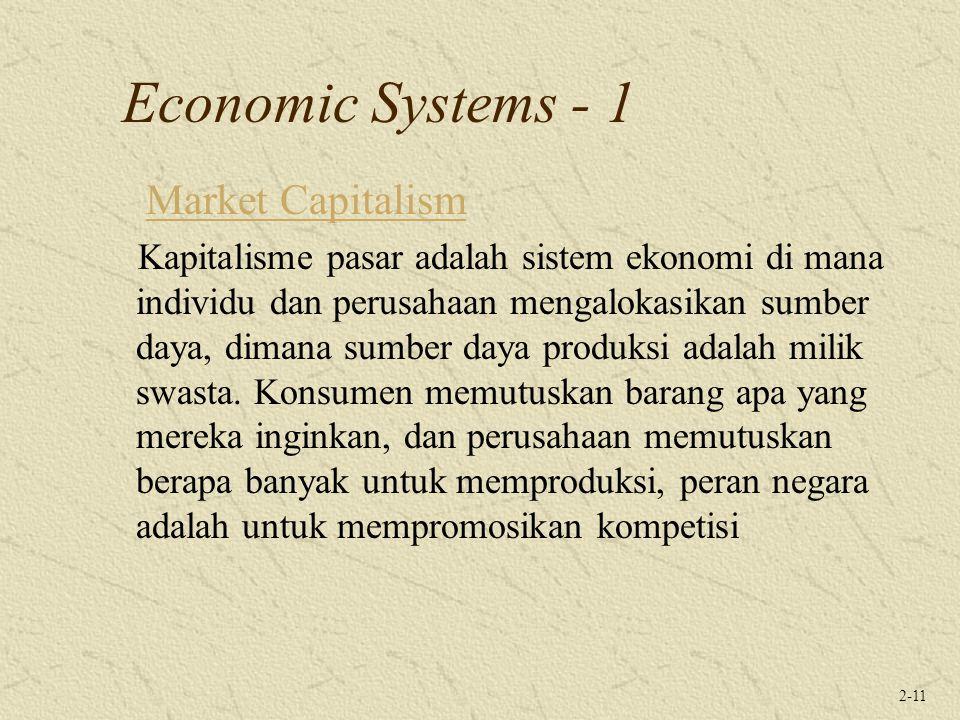 2-11 Economic Systems - 1 Market Capitalism Kapitalisme pasar adalah sistem ekonomi di mana individu dan perusahaan mengalokasikan sumber daya, dimana sumber daya produksi adalah milik swasta.