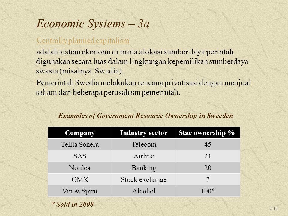 2-14 Economic Systems – 3a Centrally planned capitalism adalah sistem ekonomi di mana alokasi sumber daya perintah digunakan secara luas dalam lingkungan kepemilikan sumberdaya swasta (misalnya, Swedia).
