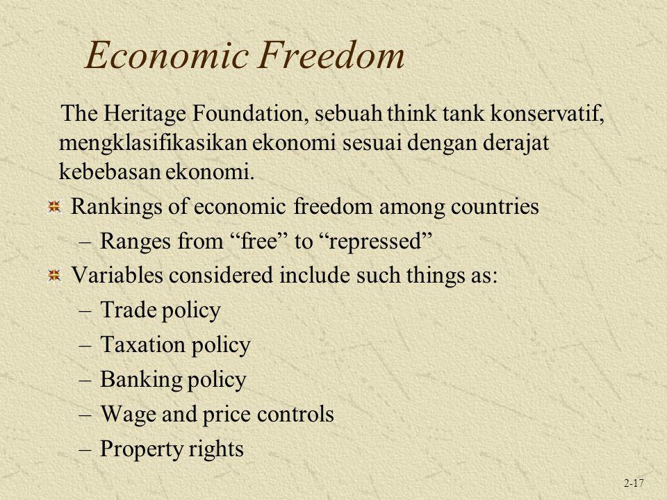 2-17 Economic Freedom The Heritage Foundation, sebuah think tank konservatif, mengklasifikasikan ekonomi sesuai dengan derajat kebebasan ekonomi.