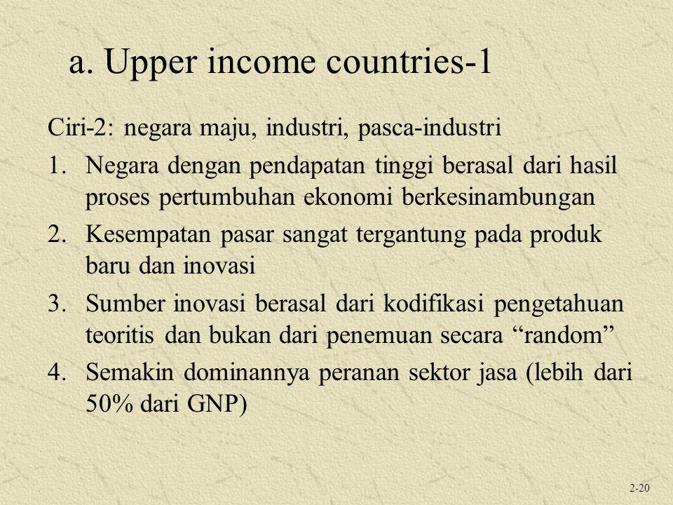 2-20 a. Upper income countries-1 Ciri-2: negara maju, industri, pasca-industri 1.Negara dengan pendapatan tinggi berasal dari hasil proses pertumbuhan