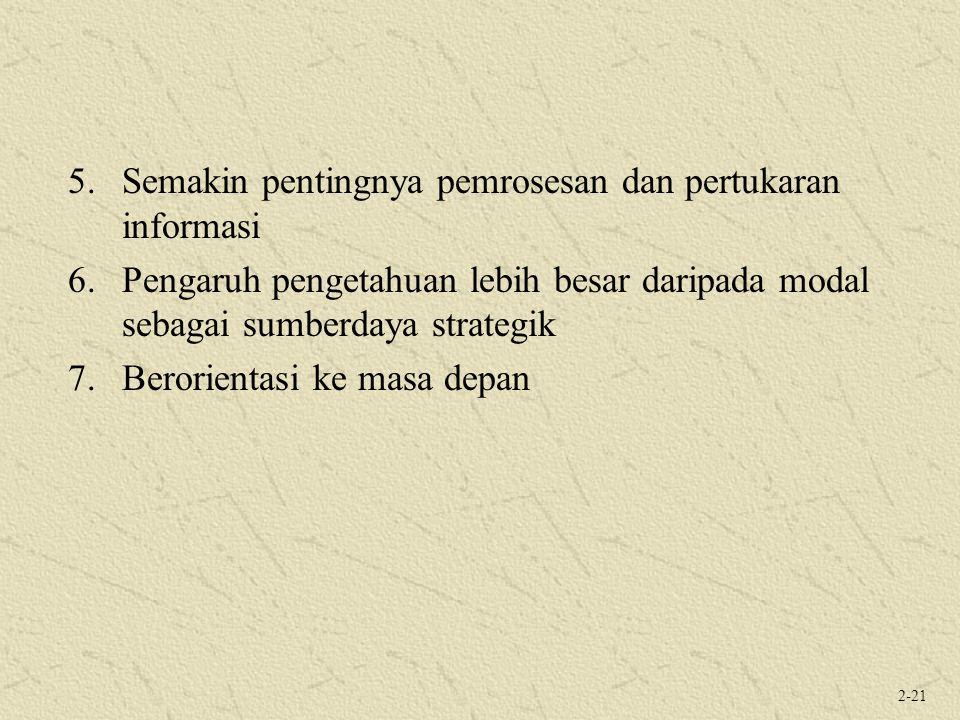 2-21 5.Semakin pentingnya pemrosesan dan pertukaran informasi 6.Pengaruh pengetahuan lebih besar daripada modal sebagai sumberdaya strategik 7.Berorientasi ke masa depan