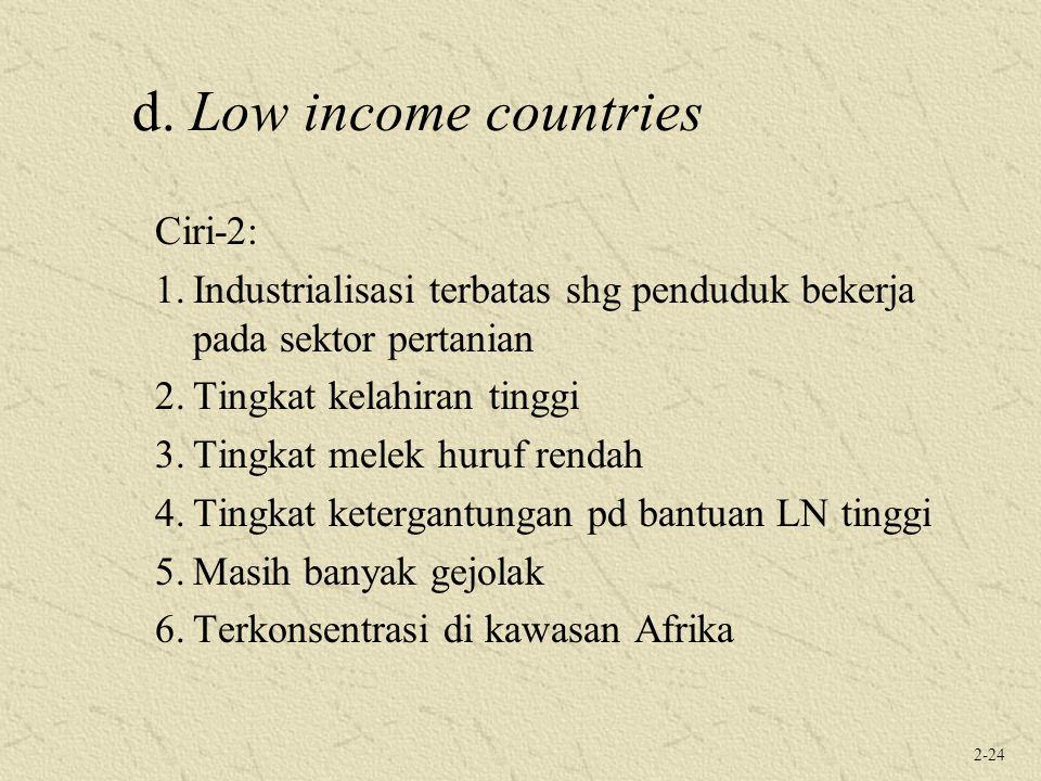 2-24 d. Low income countries Ciri-2: 1.Industrialisasi terbatas shg penduduk bekerja pada sektor pertanian 2.Tingkat kelahiran tinggi 3.Tingkat melek