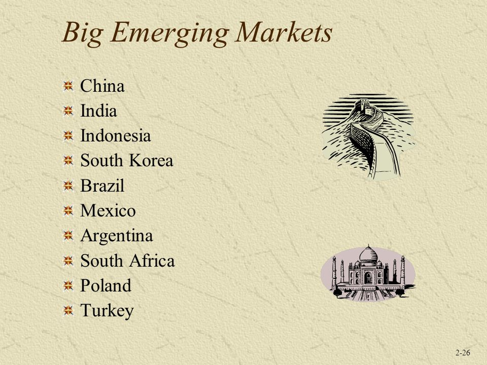 2-26 Big Emerging Markets China India Indonesia South Korea Brazil Mexico Argentina South Africa Poland Turkey