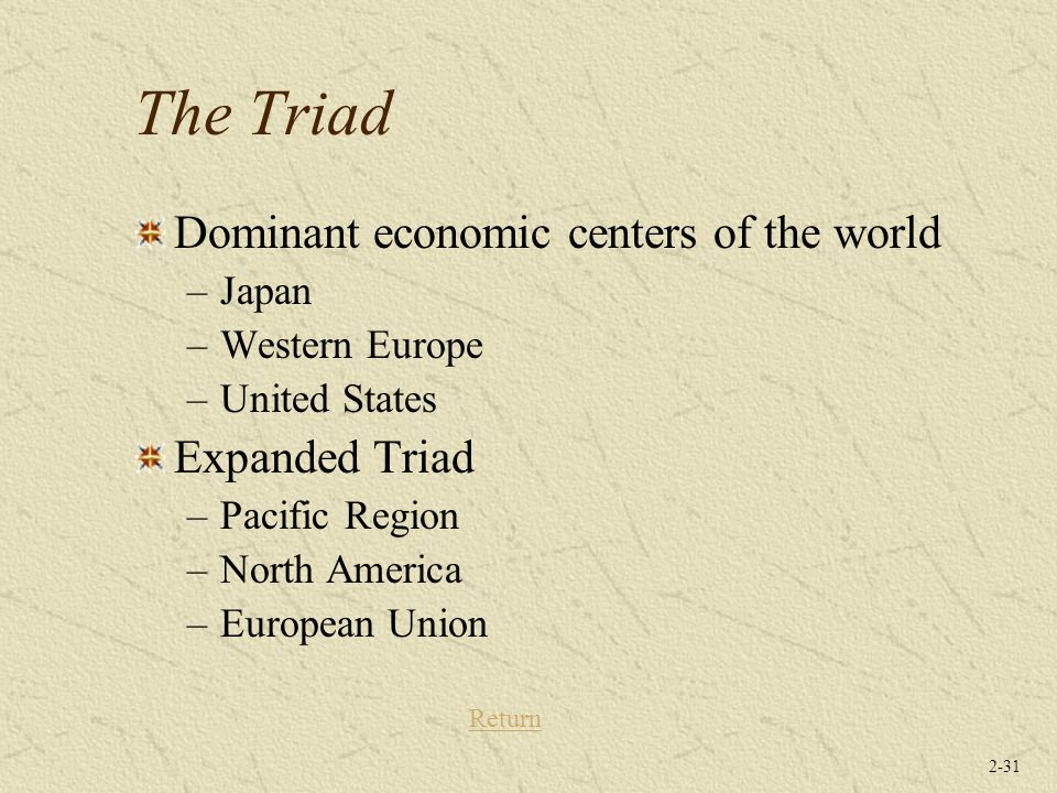 2-31 The Triad Dominant economic centers of the world –Japan –Western Europe –United States Expanded Triad –Pacific Region –North America –European Un
