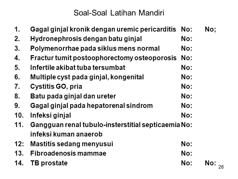 26 Soal-Soal Latihan Mandiri 1.Gagal ginjal kronik dengan uremic pericarditisNo:No; 2.Hydronephrosis dengan batu ginjalNo: 3.Polymenorrhae pada siklus