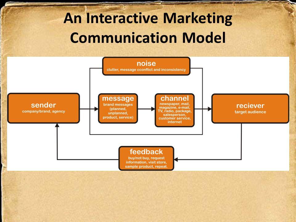 The Message Membangun brand relationship berarti melakukan paket komunikasi secara total dari brand tersebut.