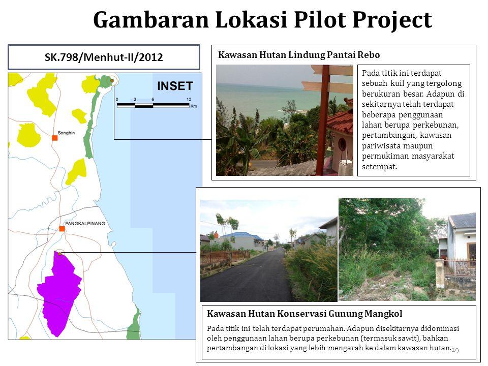 Kementerian PPN/Bappenas Gambaran Lokasi Pilot Project Pada titik ini terdapat sebuah kuil yang tergolong berukuran besar.