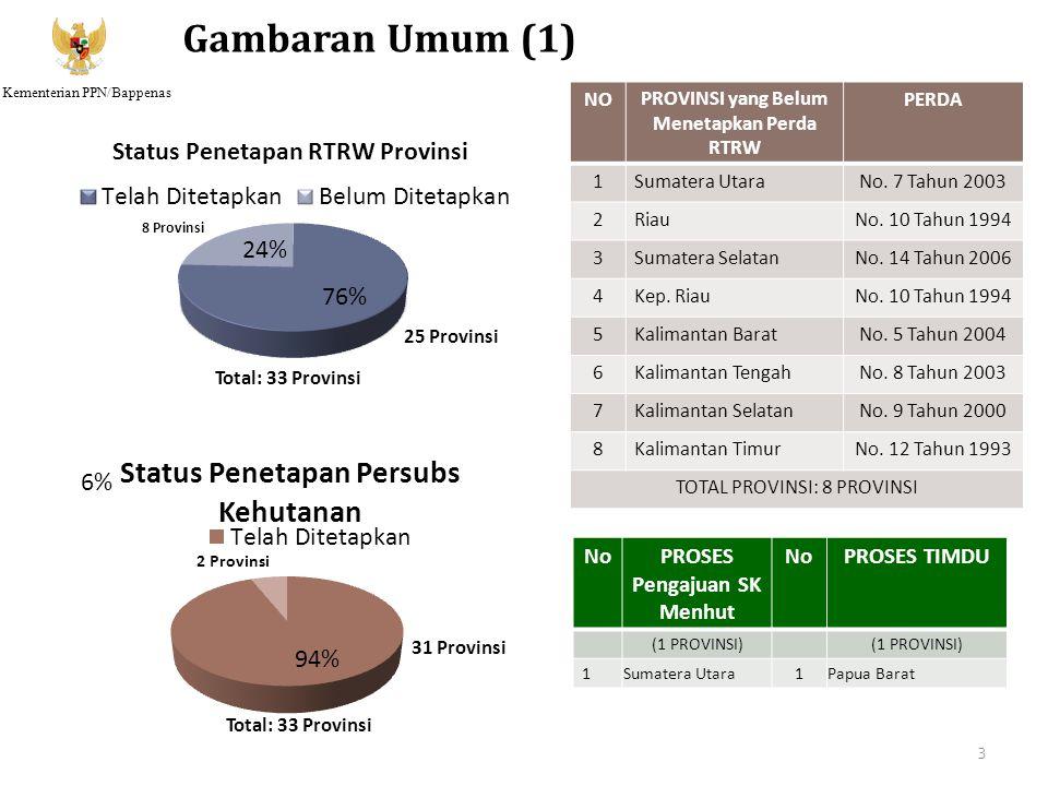 Kementerian PPN/Bappenas Gambaran Umum (1) NoPROSES Pengajuan SK Menhut NoPROSES TIMDU (1 PROVINSI) 1 Sumatera Utara 1 Papua Barat NOPROVINSI yang Belum Menetapkan Perda RTRW PERDA 1Sumatera UtaraNo.