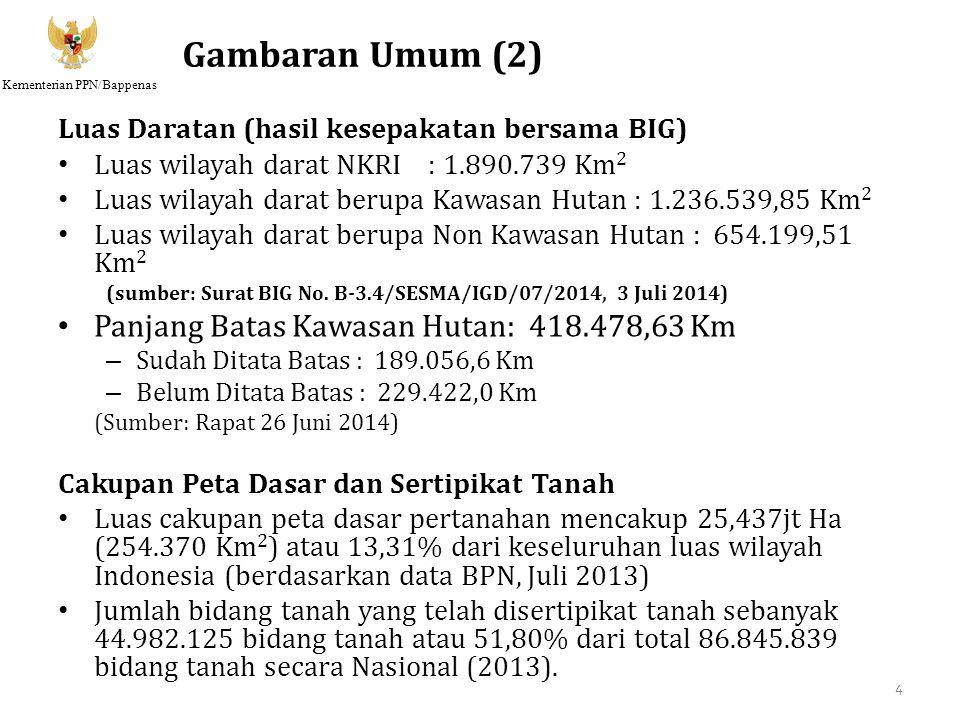 Kementerian PPN/Bappenas Gambaran Umum (2) Luas Daratan (hasil kesepakatan bersama BIG) Luas wilayah darat NKRI : 1.890.739 Km 2 Luas wilayah darat be