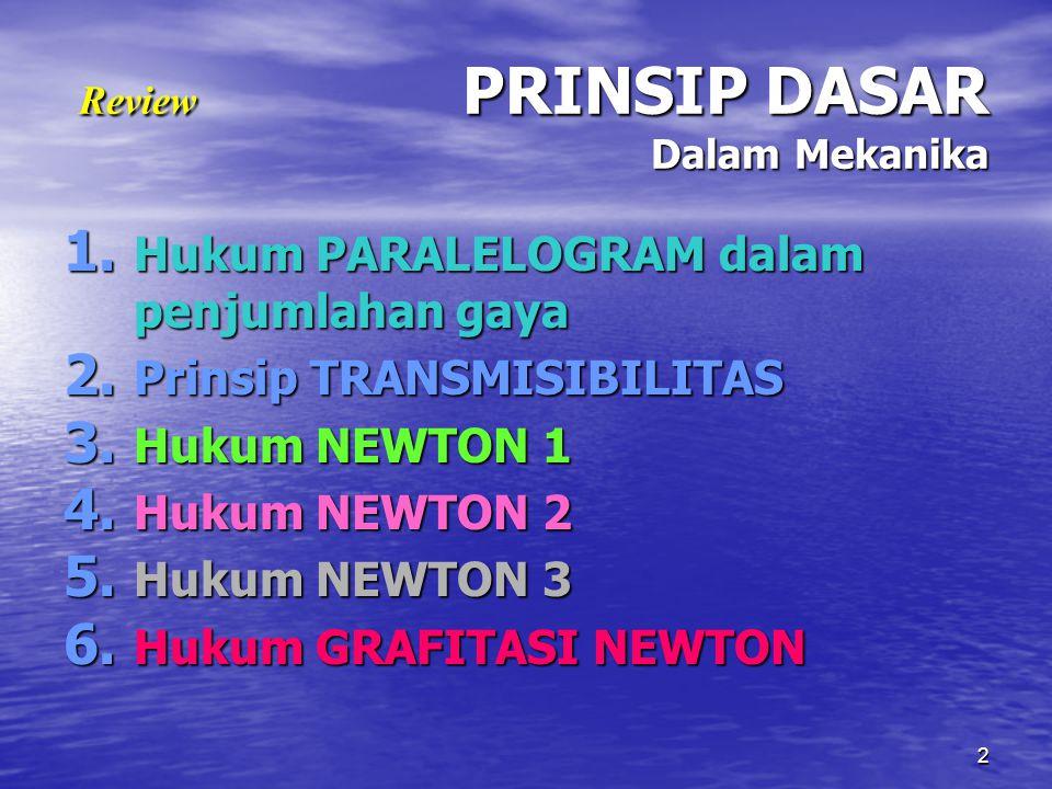 Review PRINSIP DASAR Dalam Mekanika 1. Hukum PARALELOGRAM dalam penjumlahan gaya 2. Prinsip TRANSMISIBILITAS 3. Hukum NEWTON 1 4. Hukum NEWTON 2 5. Hu