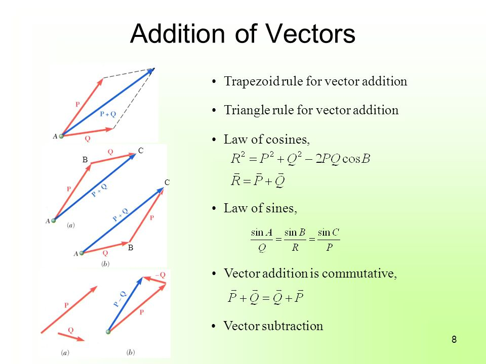 Addition of Vectors Trapezoid rule for vector addition Triangle rule for vector addition B B C C Law of cosines, Law of sines, Vector addition is commutative, Vector subtraction 8
