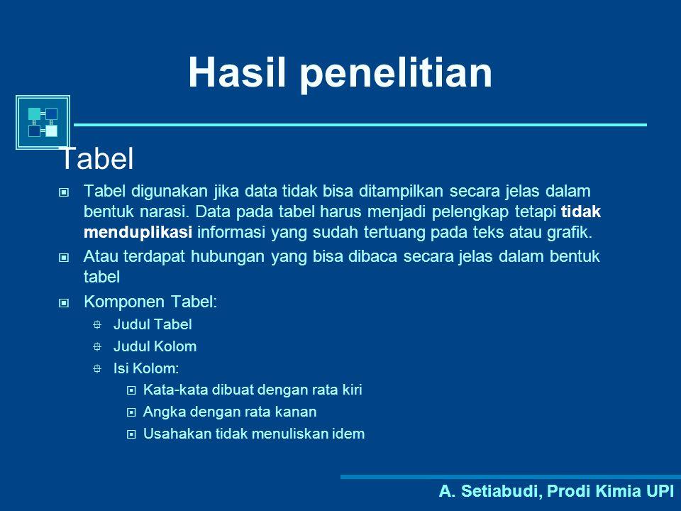 A. Setiabudi, Prodi Kimia UPI Hasil penelitian Tabel Tabel digunakan jika data tidak bisa ditampilkan secara jelas dalam bentuk narasi. Data pada tabe